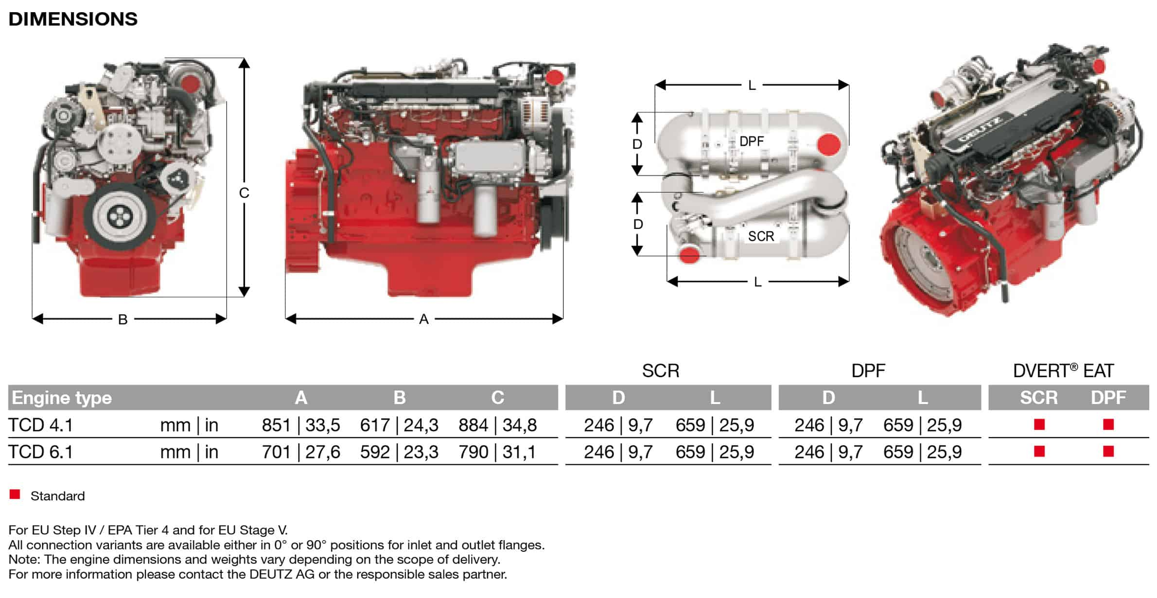 Tcd 41 And 61 Deutz Power Centers 6 9 Diesel Engine Diagram