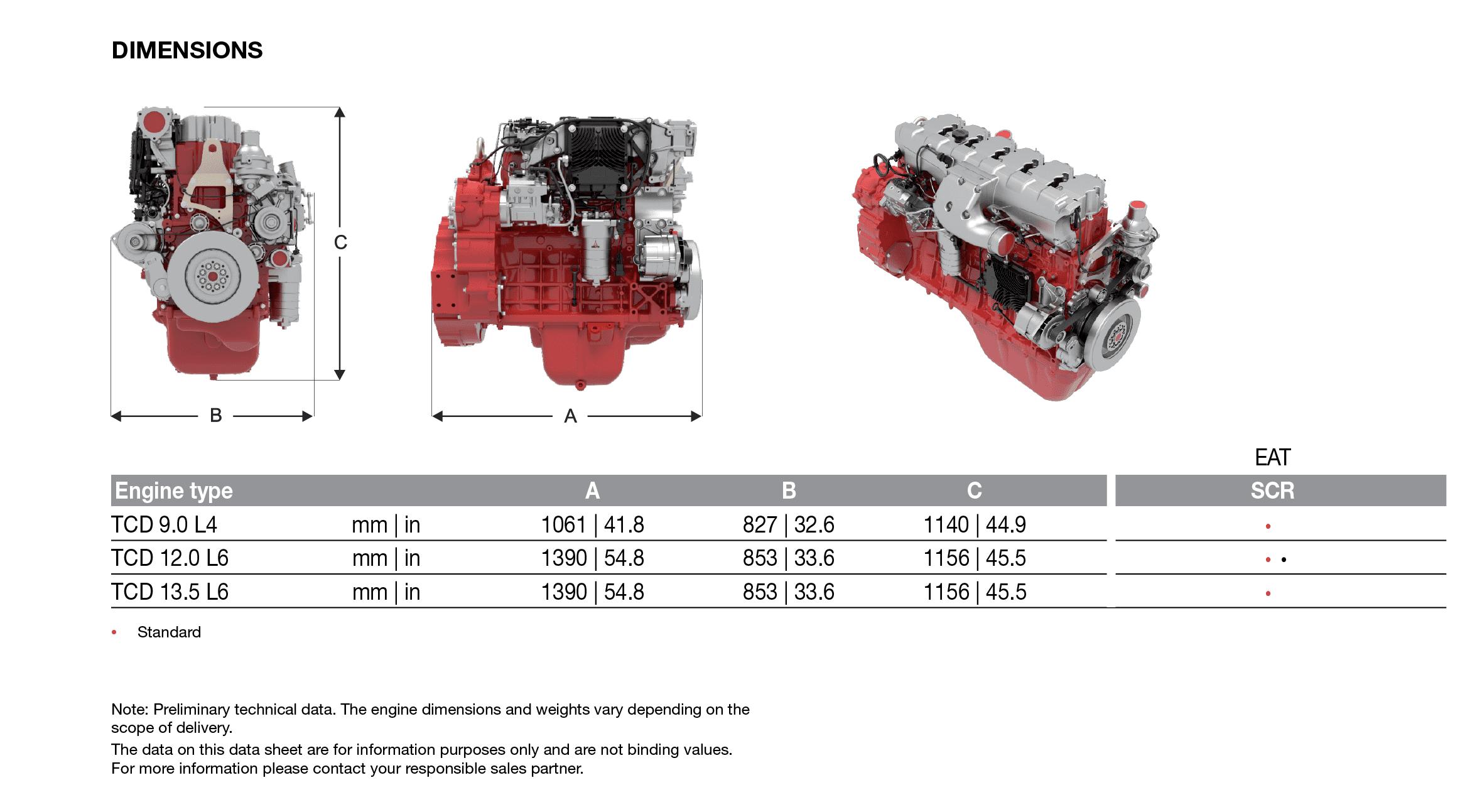 Tcd 90 120 And 135 Deutz Power Centers L6 Engine Diagram